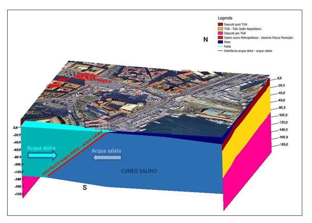 Rappresentazione cartografica delle interazioni falda-opere archeologiche-strutture antropiche-acque di ingressione marina e dei settori maggiormente esposti al rischio idrogeologico