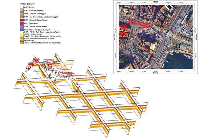 Figura 6 – Esempio di fence diagram estratto dal modello geologico-stratigrafico tridimensionale dell'area PAUN